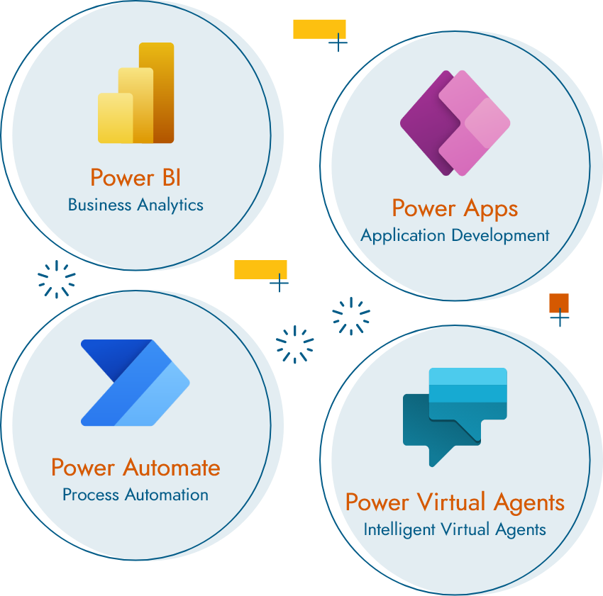 Microsoft Power FX: What is it and why is it important?